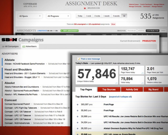A screenshot of Sb Nation's backend, running Chorus. Published in May 2012 by TechCrunch.
